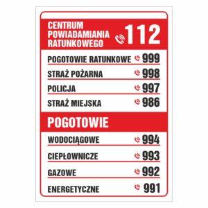 telefony alarmowe tabliczka wzór 1
